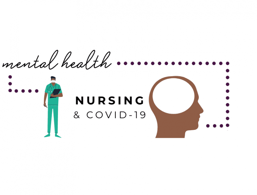 covid19 mental health graphic